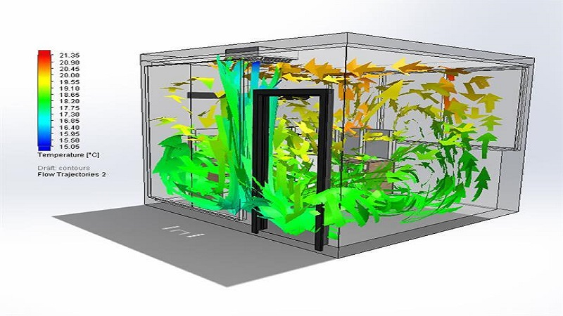 simulacaofluido-eletronic